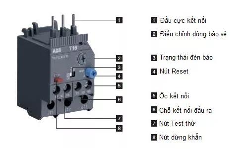 Cấu tạo rơ le nhiệt ABB (relay nhiệt ABB)